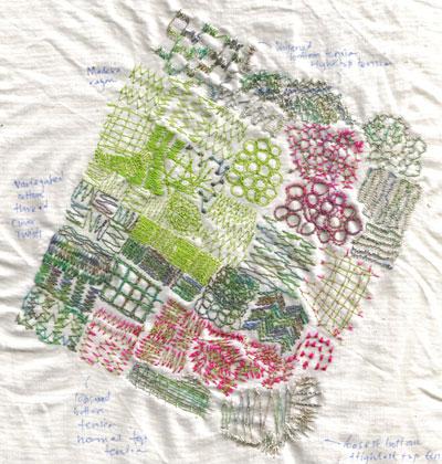 texture with machine stitch